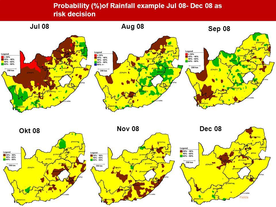 10 Probability (%)of Rainfall example Jul 08- Dec 08 as risk decision Jul 08Aug 08 Sep 08 Okt 08 Nov 08Dec 08 Yields