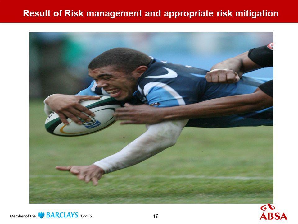 18 Result of Risk management and appropriate risk mitigation