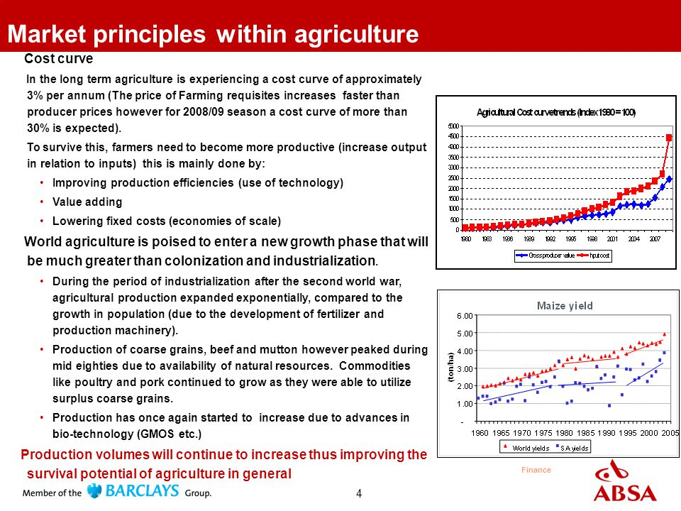 4 Market principles within agriculture Cost curve In the long term agriculture is experiencing a cost curve of approximately 3% per annum (The price of Farming requisites increases faster than producer prices however for 2008/09 season a cost curve of more than 30% is expected).