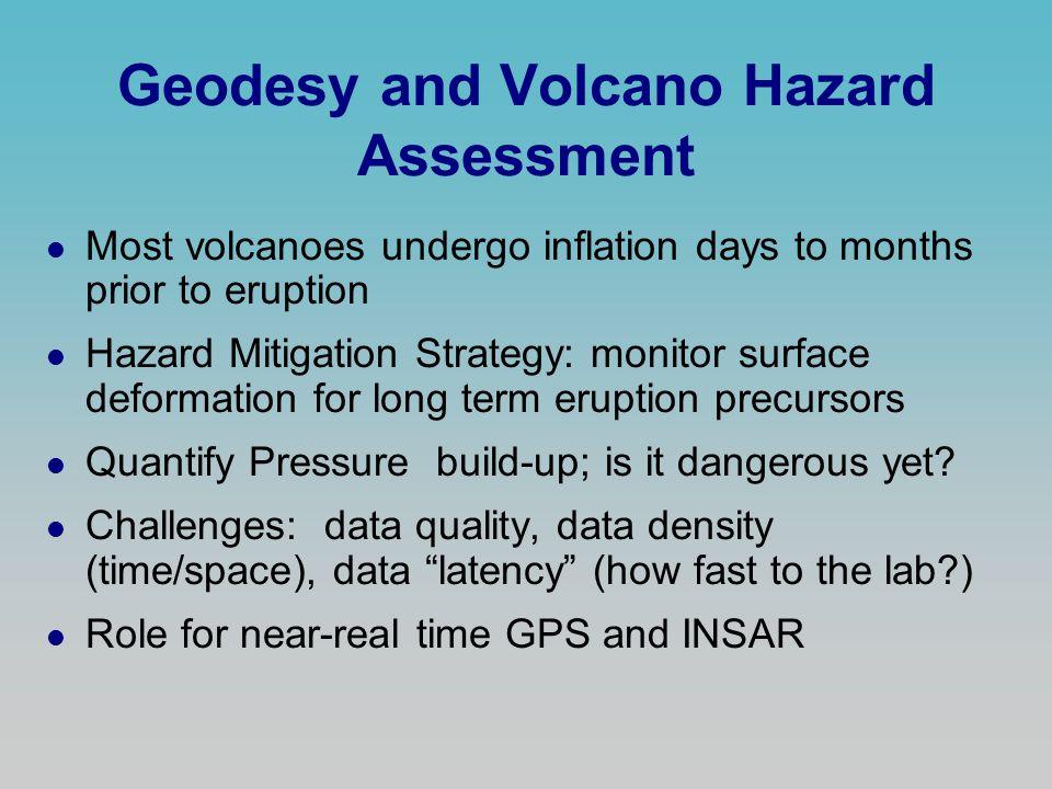 Geodesy and Volcano Hazard Assessment l Most volcanoes undergo inflation days to months prior to eruption l Hazard Mitigation Strategy: monitor surfac