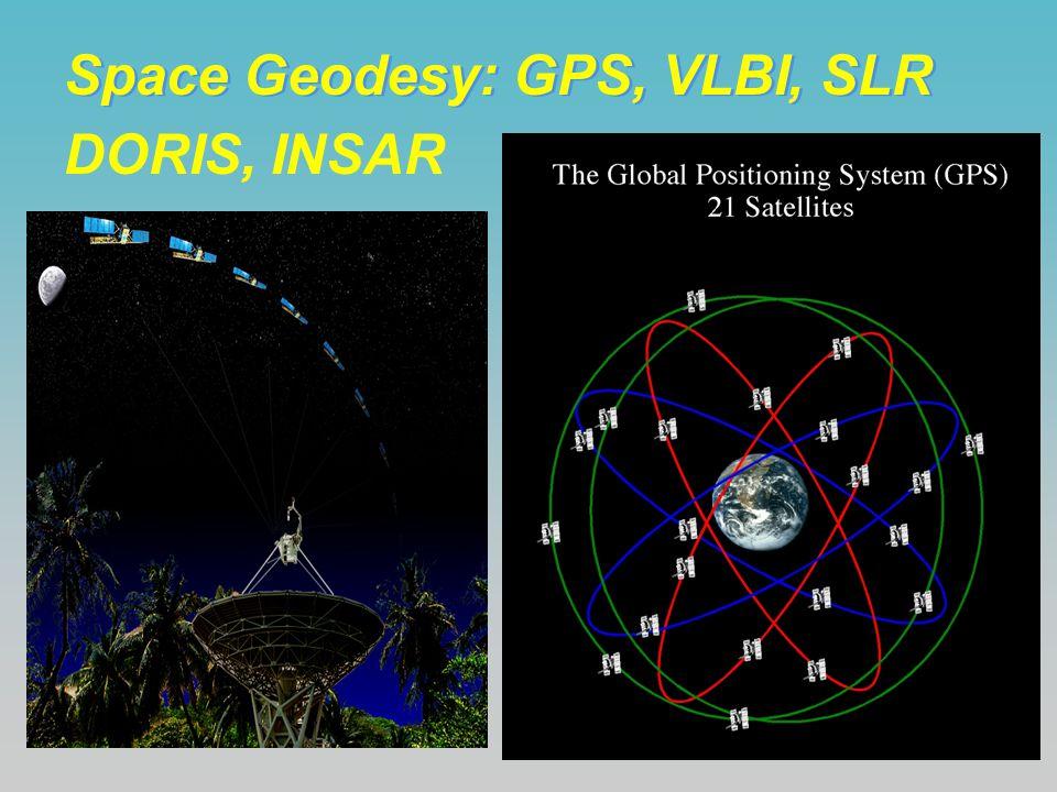 Space Geodesy: GPS, VLBI, SLR DORIS, INSAR