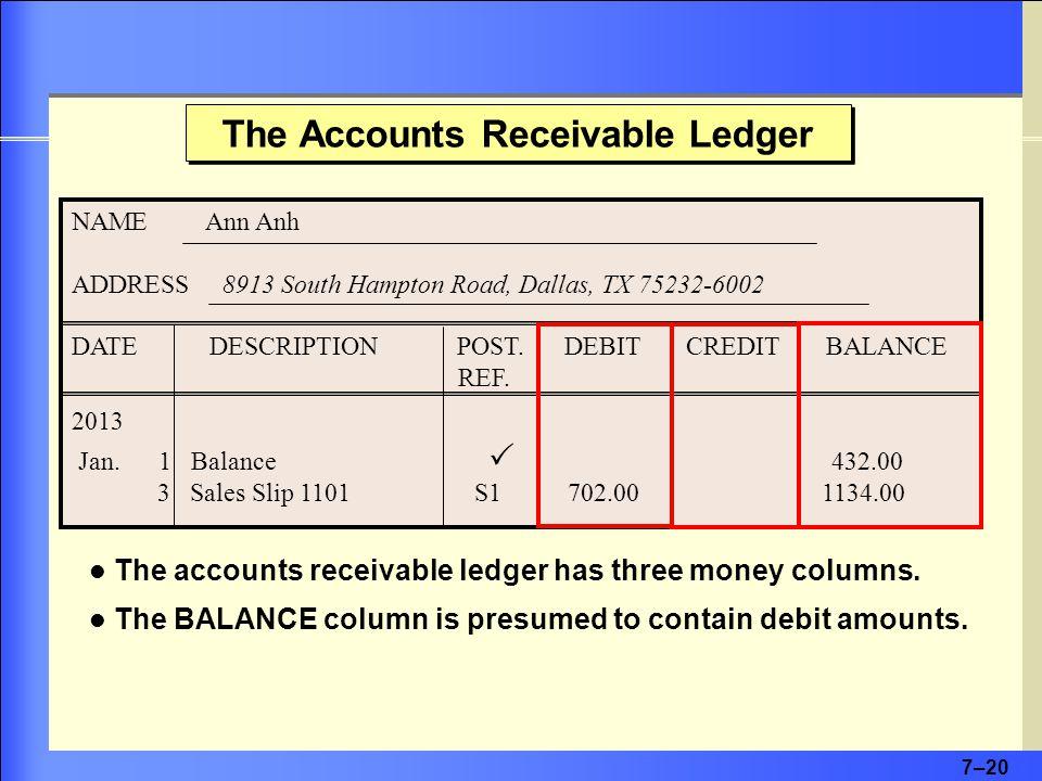 7–20 The Accounts Receivable Ledger NAME Ann Anh ADDRESS 8913 South Hampton Road, Dallas, TX 75232-6002 DATE DESCRIPTION POST.