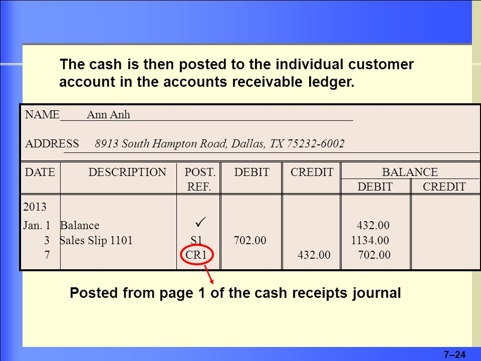 7–24 The cash is then posted to the individual customer account in the accounts receivable ledger.