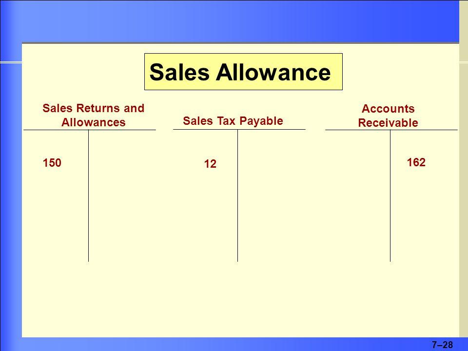 7–28 Sales Returns and Allowances 150 Accounts Receivable Sales Tax Payable 162 12 Sales Allowance