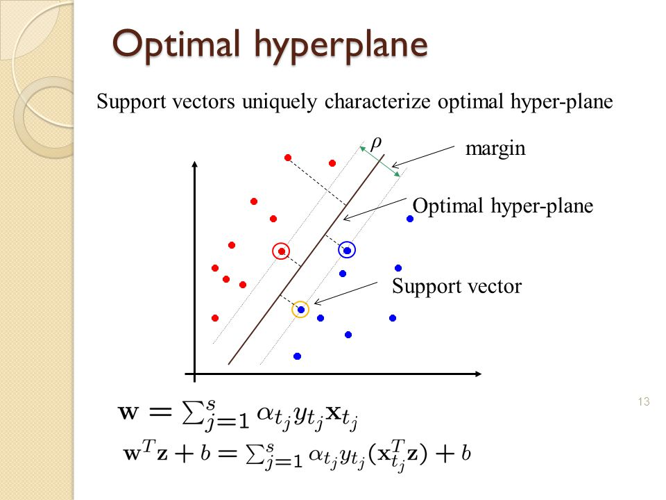 13 Optimal hyperplane ρ Support vector margin Optimal hyper-plane Support vectors uniquely characterize optimal hyper-plane