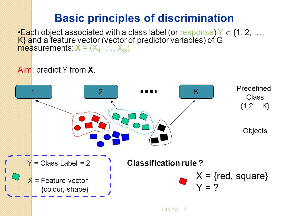 7 Predefined Class {1,2,…K} 12 K Objects Basic principles of discrimination Each object associated with a class label (or response) Y  {1, 2, …, K} and a feature vector (vector of predictor variables) of G measurements: X = (X 1, …, X G ) Aim: predict Y from X.