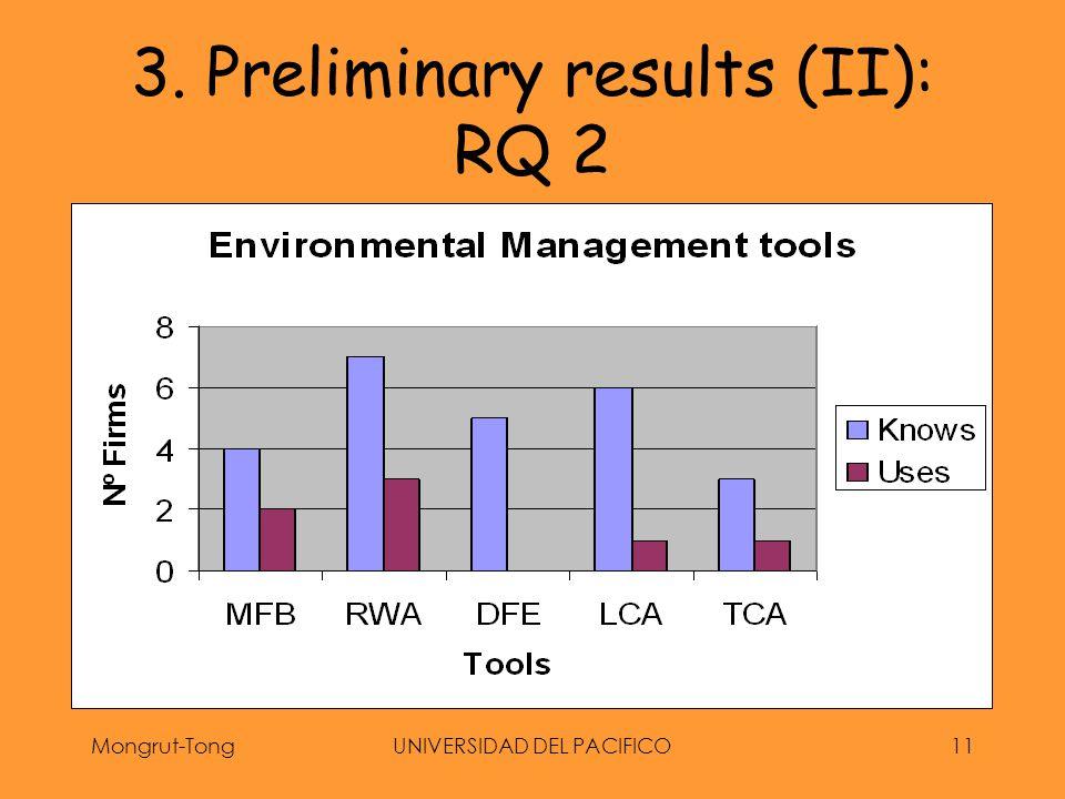 Mongrut-TongUNIVERSIDAD DEL PACIFICO11 3. Preliminary results (II): RQ 2