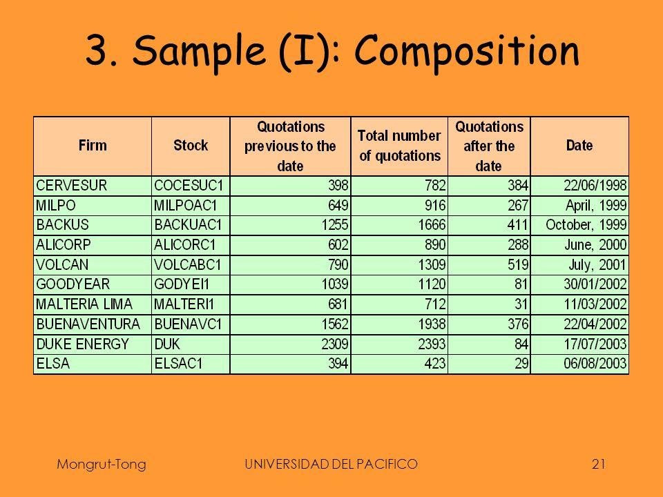 Mongrut-TongUNIVERSIDAD DEL PACIFICO21 3. Sample (I): Composition