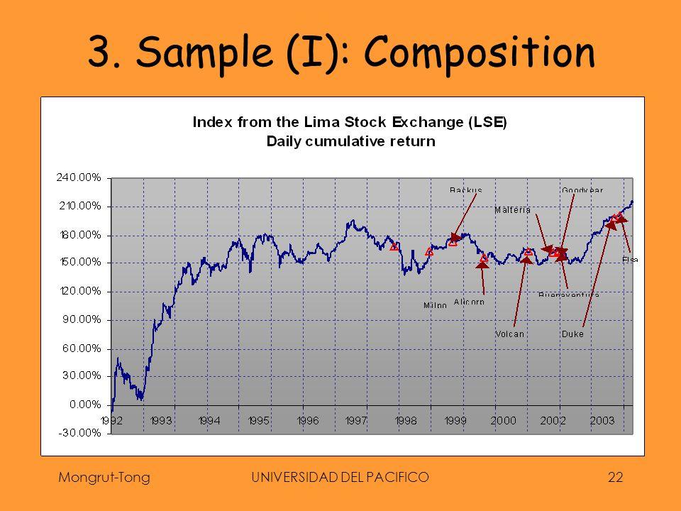 Mongrut-TongUNIVERSIDAD DEL PACIFICO22 3. Sample (I): Composition