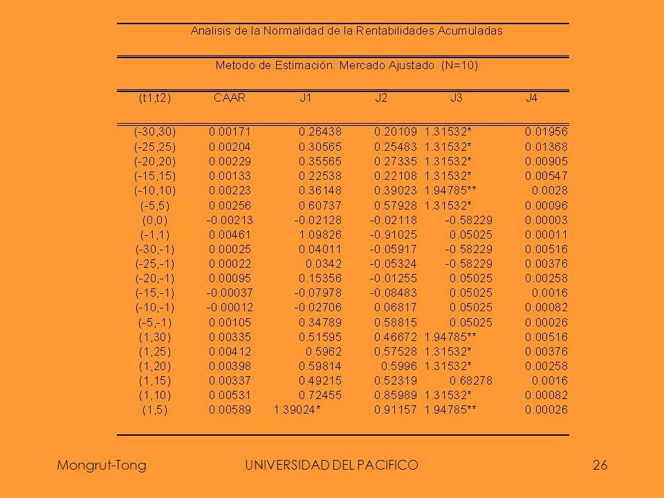 Mongrut-TongUNIVERSIDAD DEL PACIFICO26