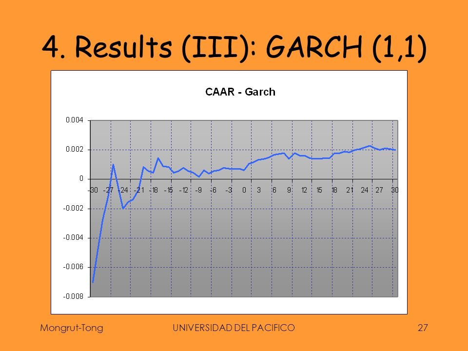 Mongrut-TongUNIVERSIDAD DEL PACIFICO27 4. Results (III): GARCH (1,1)