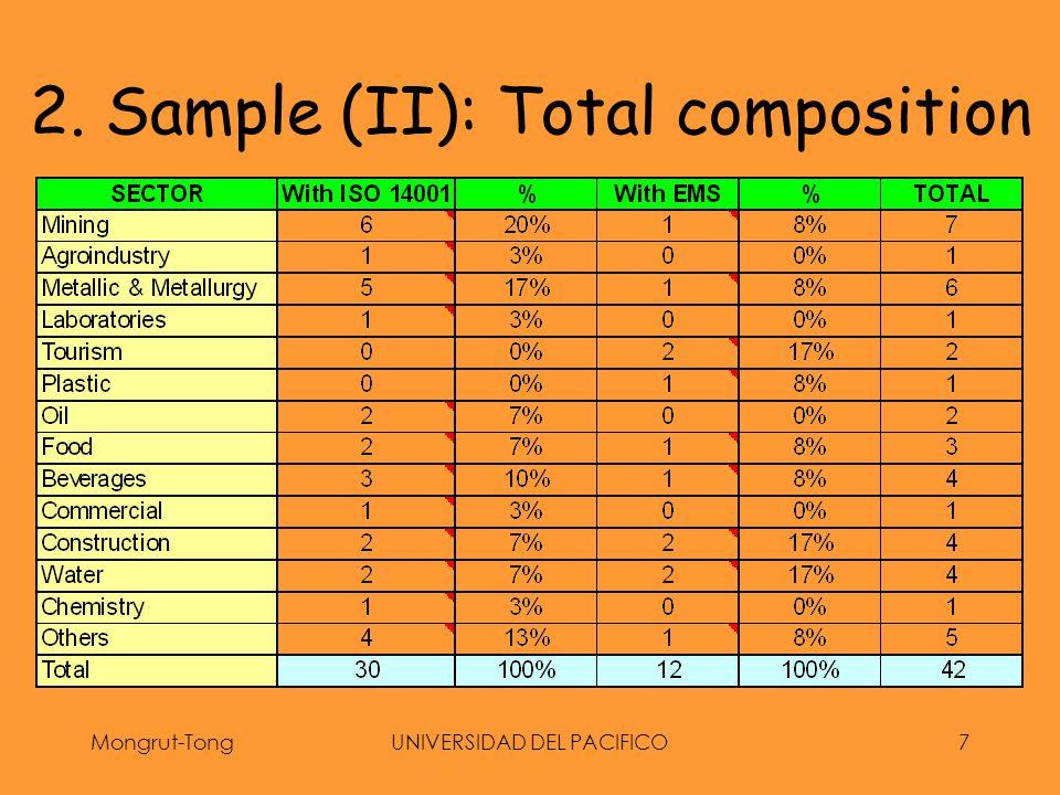 Mongrut-TongUNIVERSIDAD DEL PACIFICO7 2. Sample (II): Total composition