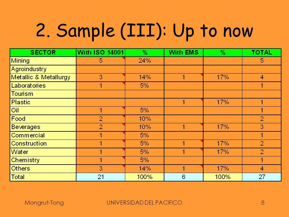 Mongrut-TongUNIVERSIDAD DEL PACIFICO9 3. Preliminary results (I): RQ 1a