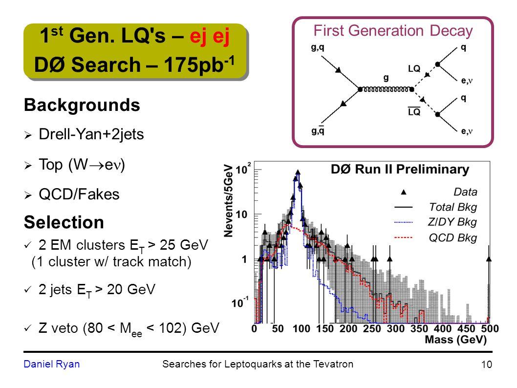 1 st Gen. LQ's – ej ej DØ Search – 175pb -1 10 Daniel RyanSearches for Leptoquarks at the Tevatron Backgrounds  Drell-Yan+2jets  Top (W  e )  QCD/