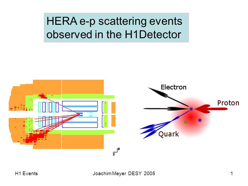 H1 EventsJoachim Meyer DESY 200542 e e Backward calorimeter Central Tracker particle has a sister the The