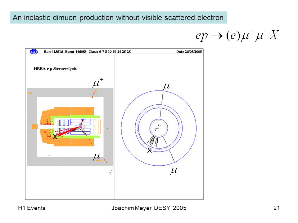 H1 EventsJoachim Meyer DESY 200521 An inelastic dimuon production without visible scattered electron X X