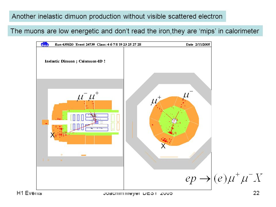 H1 EventsJoachim Meyer DESY 200522 Another inelastic dimuon production without visible scattered electron X X The muons are low energetic and don't read the iron,they are 'mips' in calorimeter
