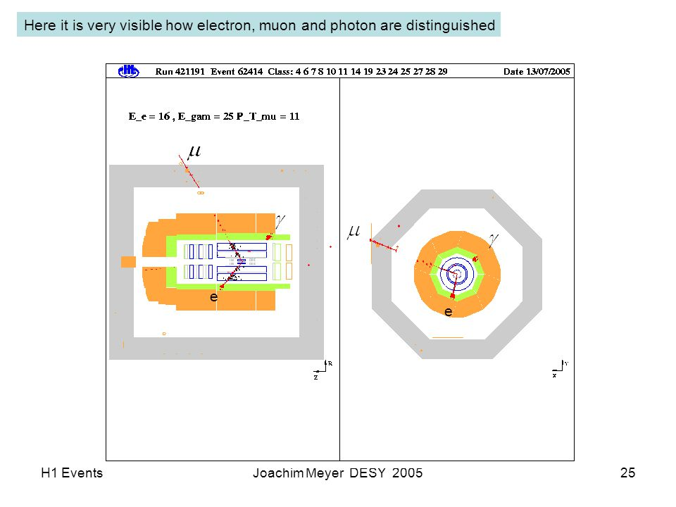 H1 EventsJoachim Meyer DESY 200525 Here it is very visible how electron, muon and photon are distinguished e e