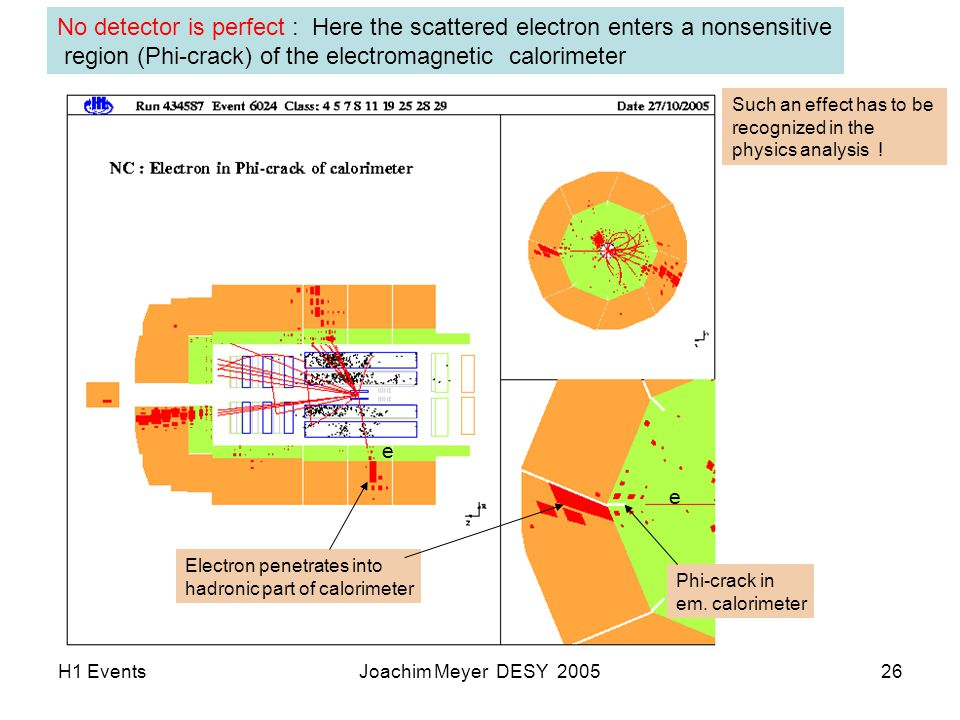H1 EventsJoachim Meyer DESY 200526 No detector is perfect : Here the scattered electron enters a nonsensitive region (Phi-crack) of the electromagnetic calorimeter Electron penetrates into hadronic part of calorimeter e e Such an effect has to be recognized in the physics analysis .