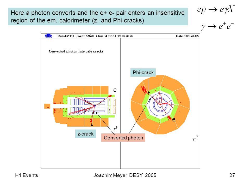 H1 EventsJoachim Meyer DESY 200527 Converted photon e e z-crack Phi-crack Here a photon converts and the e+ e- pair enters an insensitive region of the em.