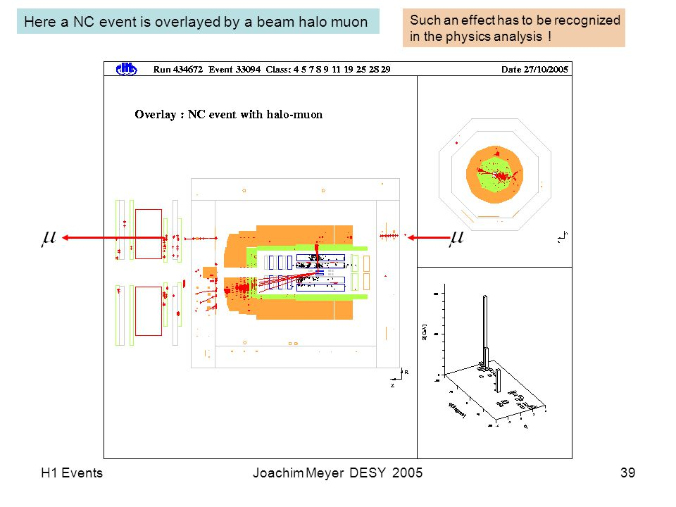H1 EventsJoachim Meyer DESY 200539 Here a NC event is overlayed by a beam halo muon Such an effect has to be recognized in the physics analysis !