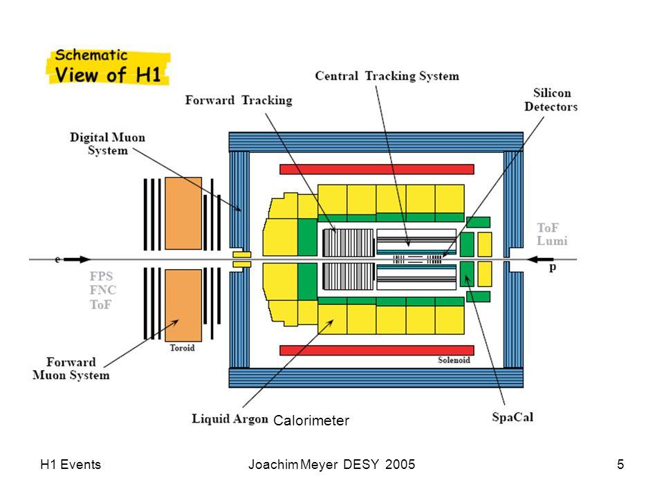 H1 EventsJoachim Meyer DESY 200586 Summary