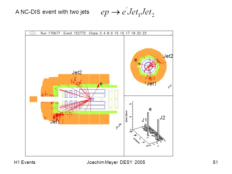 H1 EventsJoachim Meyer DESY 200551 A NC-DIS event with two jets e e Jet1 Jet2 e J1 J2