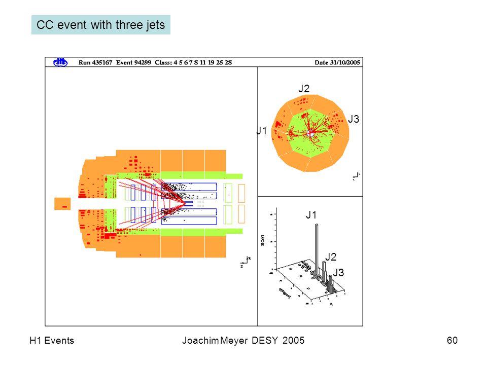 H1 EventsJoachim Meyer DESY 200560 CC event with three jets J1 J2 J3