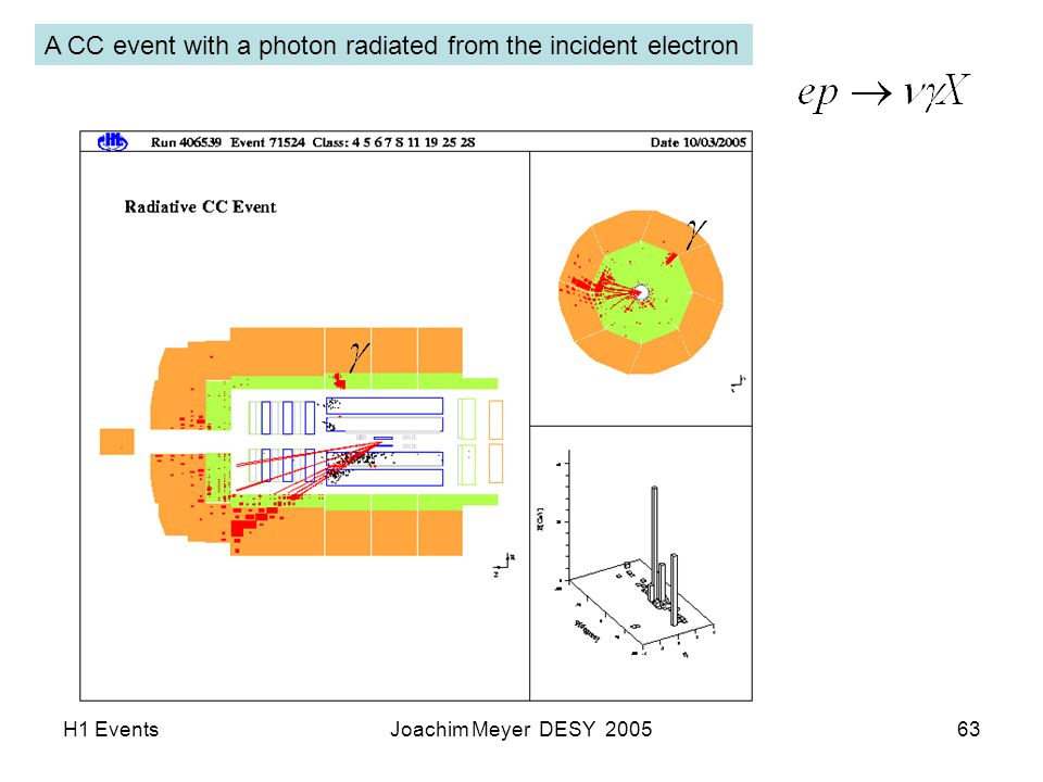 H1 EventsJoachim Meyer DESY 200563 A CC event with a photon radiated from the incident electron