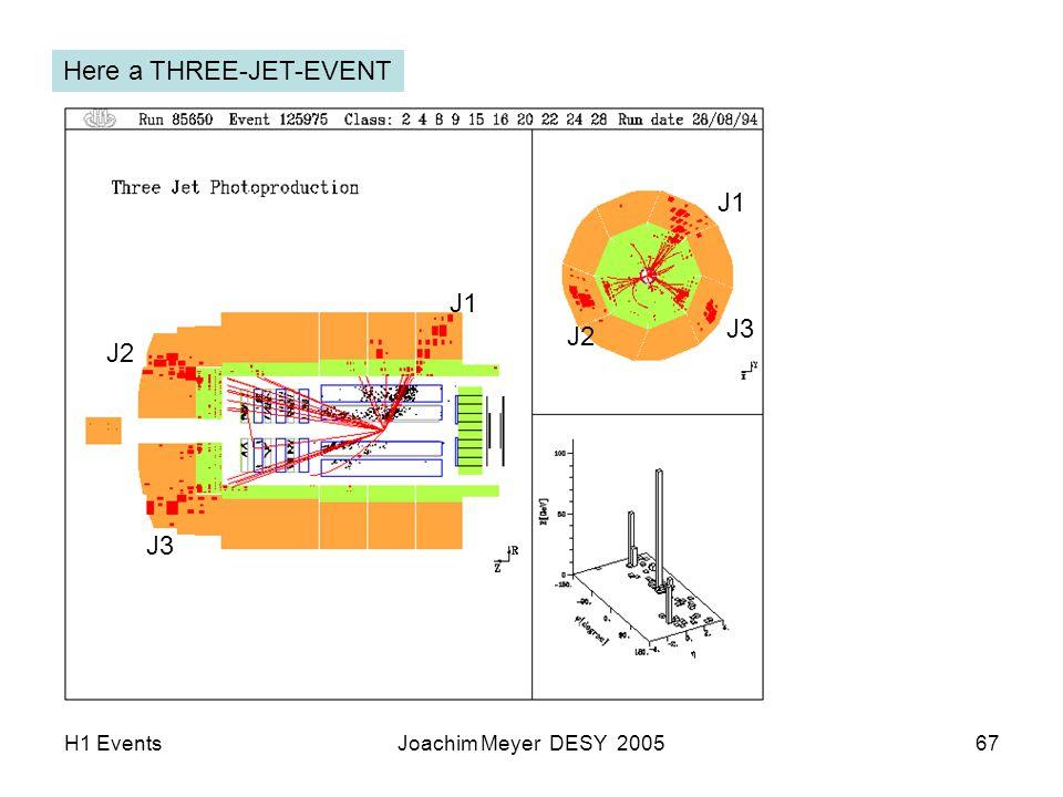 H1 EventsJoachim Meyer DESY 200567 Here a THREE-JET-EVENT J1 J2 J3 J1 J2 J3