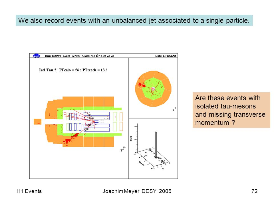 H1 EventsJoachim Meyer DESY 200572 We also record events with an unbalanced jet associated to a single particle.