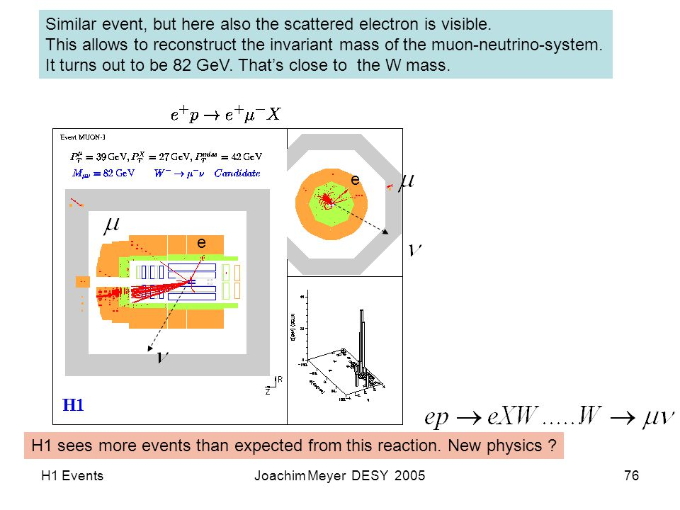 H1 EventsJoachim Meyer DESY 200576 Similar event, but here also the scattered electron is visible.
