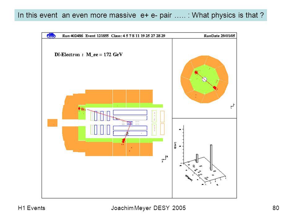 H1 EventsJoachim Meyer DESY 200580 In this event an even more massive e+ e- pair …..