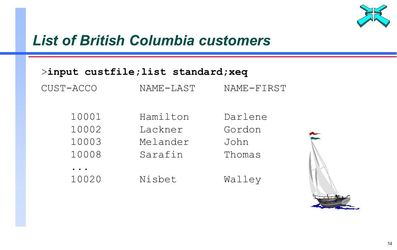 14 List of British Columbia customers >input custfile;list standard;xeq CUST-ACCONAME-LASTNAME-FIRST 10001HamiltonDarlene 10002LacknerGordon 10003MelanderJohn 10008SarafinThomas...