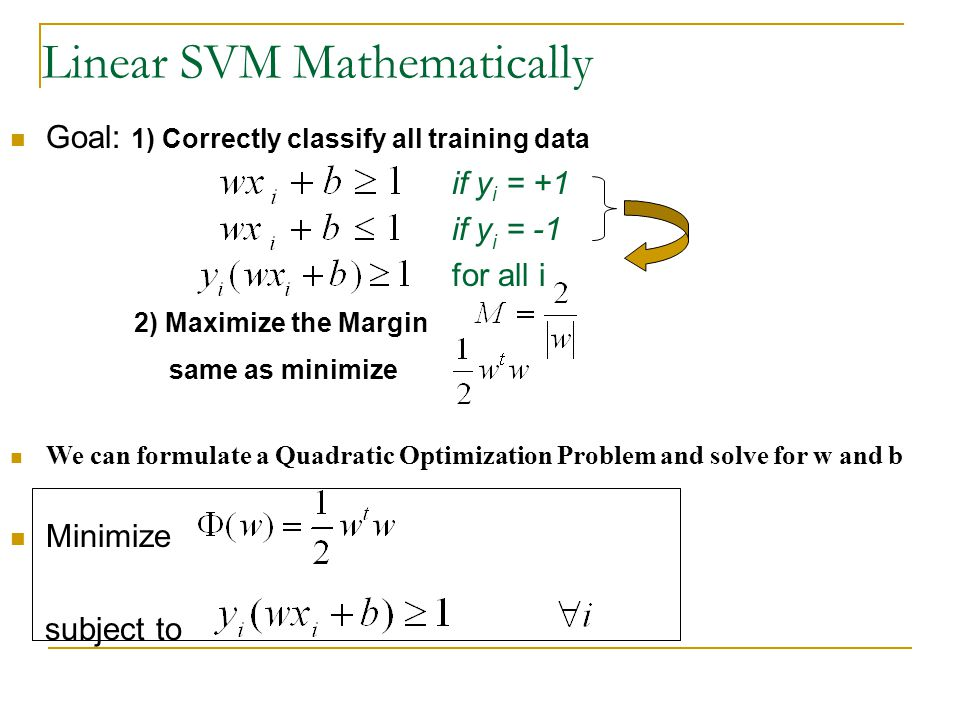 Linear SVM Mathematically Goal: 1) Correctly classify all training data if y i = +1 if y i = -1 for all i 2) Maximize the Margin same as minimize We can formulate a Quadratic Optimization Problem and solve for w and b Minimize subject to