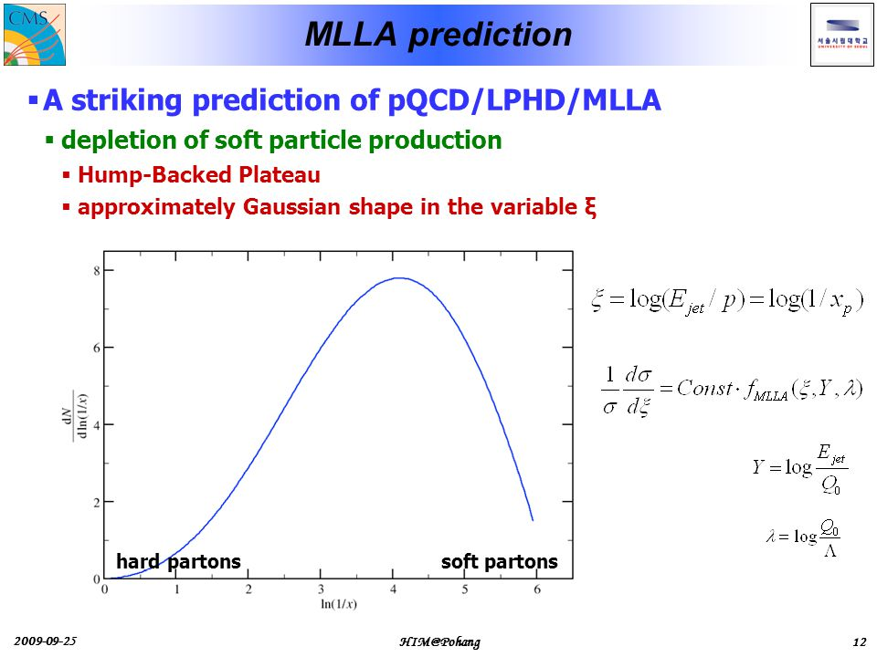 2009-09-25 HIM@Pohang12 MLLA prediction  A striking prediction of pQCD/LPHD/MLLA  depletion of soft particle production  Hump-Backed Plateau  approximately Gaussian shape in the variable ξ hard partonssoft partons