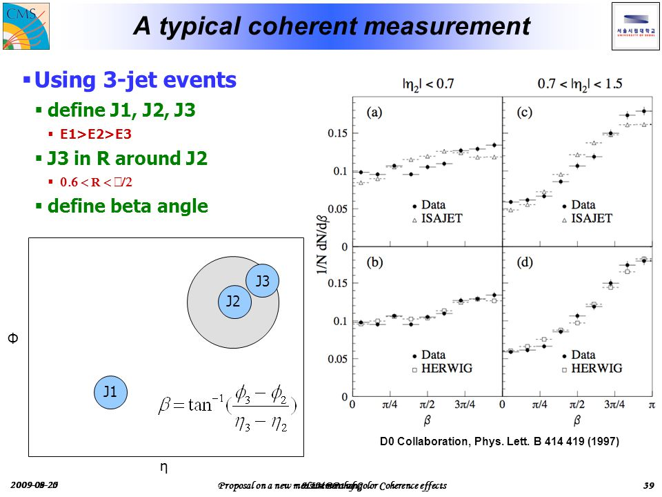 2009-09-25 HIM@Pohang39 A typical coherent measurement 2009-08-20 Proposal on a new measurement of Color Coherence effects39  Using 3-jet events  de