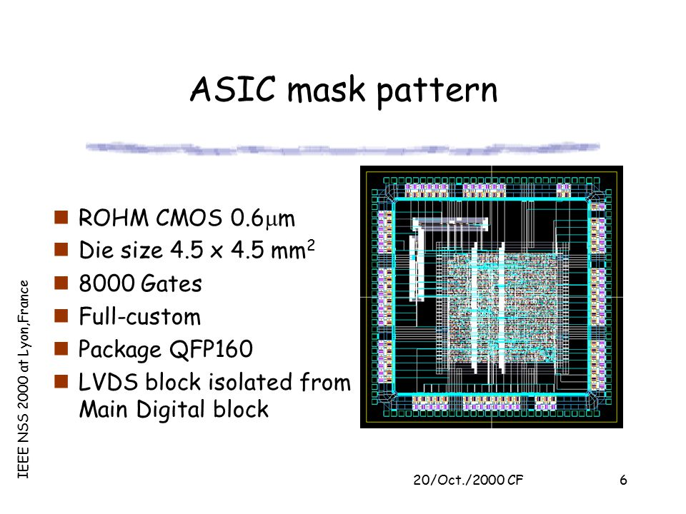 20/Oct./2000 CF IEEE NSS 2000 at Lyon,France 6 ASIC mask pattern ROHM CMOS 0.6  m Die size 4.5 x 4.5 mm 2 8000 Gates Full-custom Package QFP160 LVDS block isolated from Main Digital block