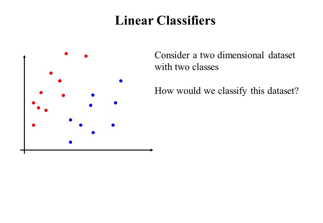 Linear Classifiers Consider a two dimensional dataset with two classes How would we classify this dataset?