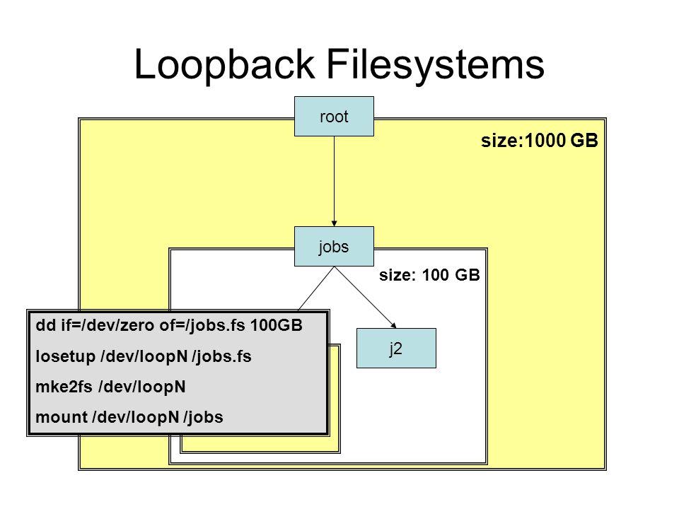 size:1000 GB Loopback Filesystems size: 100 GB jobs size: 10 GB root j1j2 file dd if=/dev/zero of=/jobs.fs 100GB losetup /dev/loopN /jobs.fs mke2fs /dev/loopN mount /dev/loopN /jobs