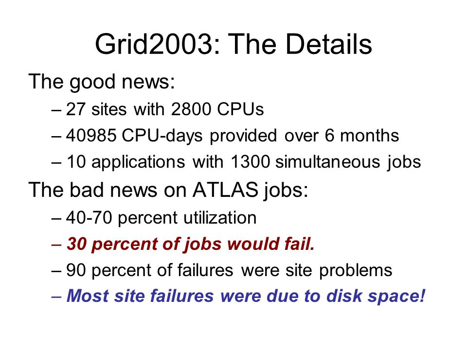 Grid2003: The Details The good news: –27 sites with 2800 CPUs –40985 CPU-days provided over 6 months –10 applications with 1300 simultaneous jobs The bad news on ATLAS jobs: –40-70 percent utilization –30 percent of jobs would fail.