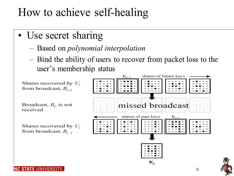 9 How to achieve self-healing Use secret sharing –Based on polynomial interpolation –Bind the ability of users to recover from packet loss to the user's membership status