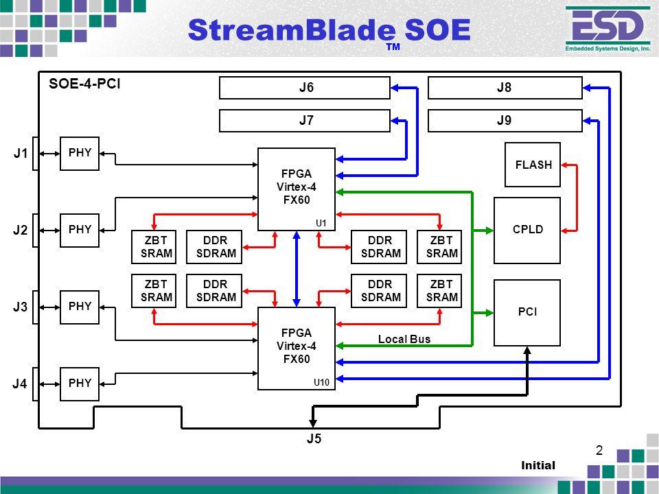 StreamBlade SOE TM Initial 2 J1 J2 J7J9 SOE-4-PCI J6J8 J3 J4 PCICPLD FLASH J5 PHY FPGA Virtex-4 FX60 DDR SDRAM ZBT SRAM DDR SDRAM ZBT SRAM PHY FPGA Virtex-4 FX60 ZBT SRAM ZBT SRAM DDR SDRAM DDR SDRAM Local Bus U10 U1