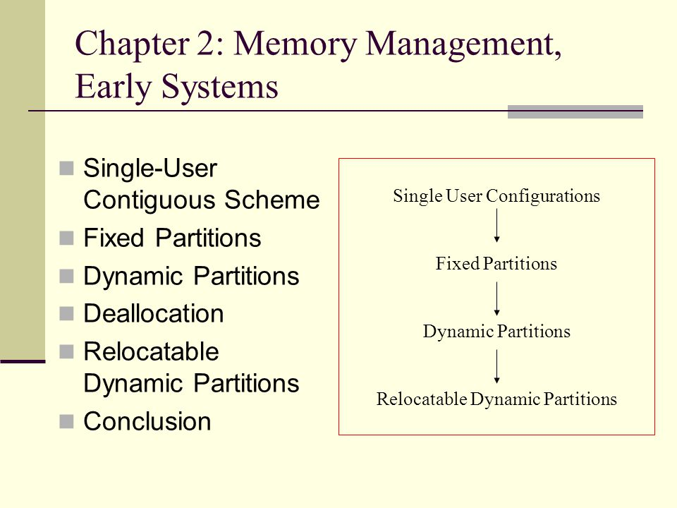 Single-User Contiguous Scheme Fixed Partitions Dynamic Partitions Deallocation Relocatable Dynamic Partitions Conclusion Single User Configurations Fi