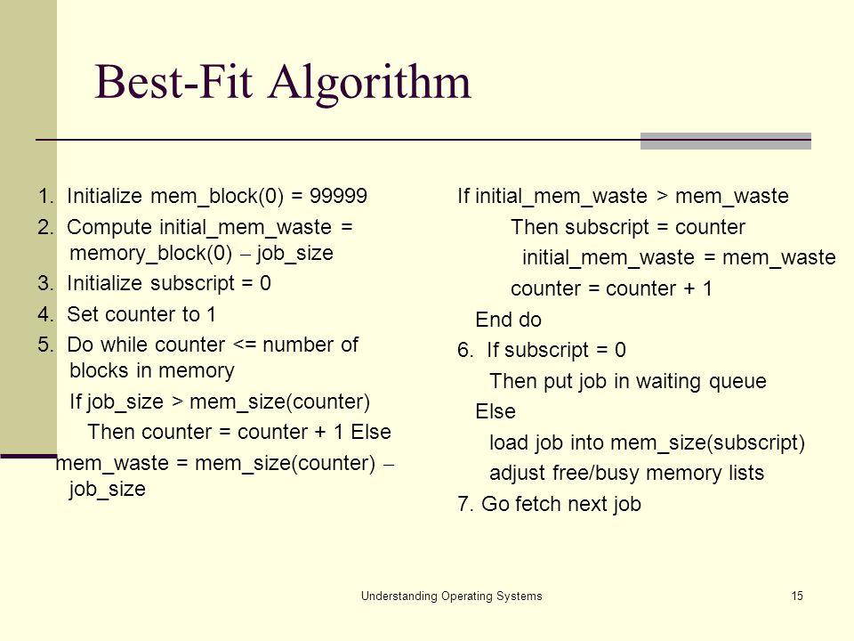 Understanding Operating Systems15 Best-Fit Algorithm If initial_mem_waste > mem_waste Then subscript = counter initial_mem_waste = mem_waste counter =