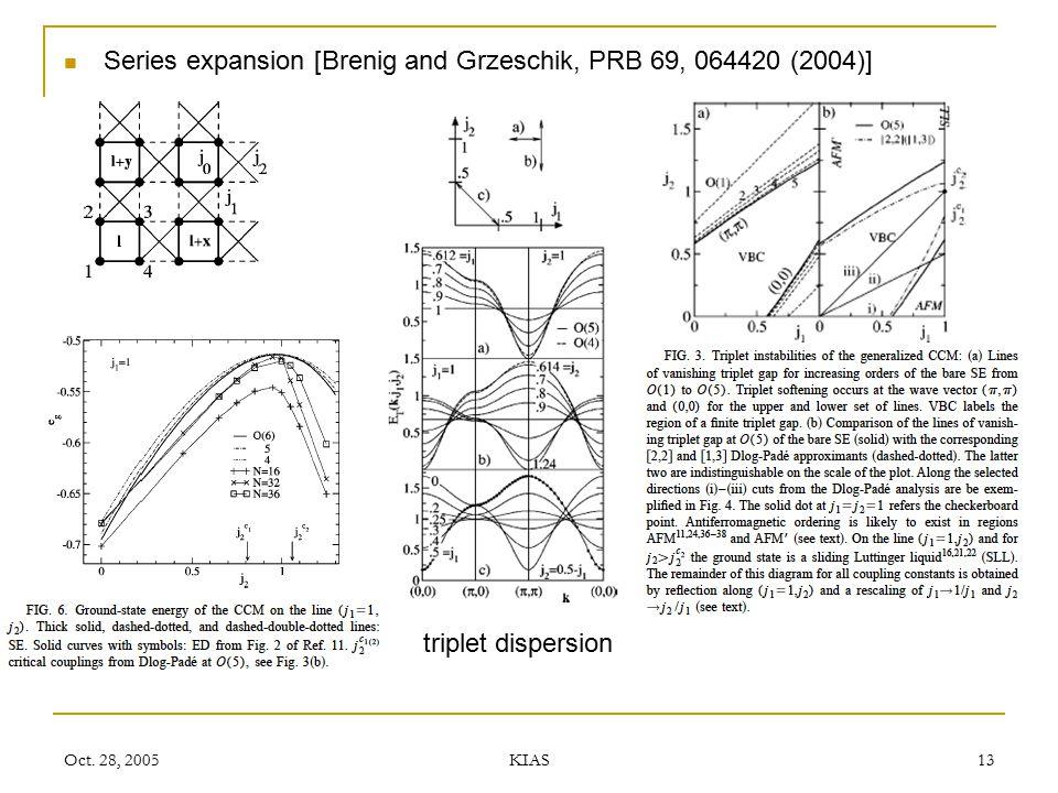 Oct. 28, 2005 KIAS 13 Series expansion [Brenig and Grzeschik, PRB 69, 064420 (2004)] triplet dispersion