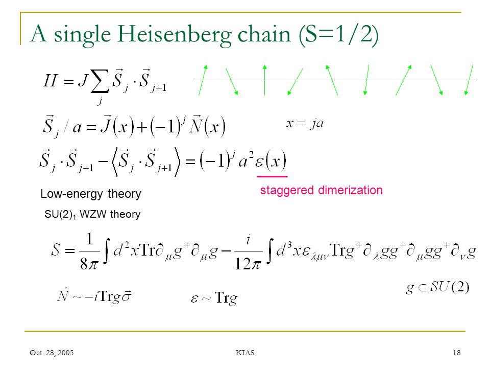 Oct. 28, 2005 KIAS 18 A single Heisenberg chain (S=1/2) Low-energy theory SU(2) 1 WZW theory staggered dimerization