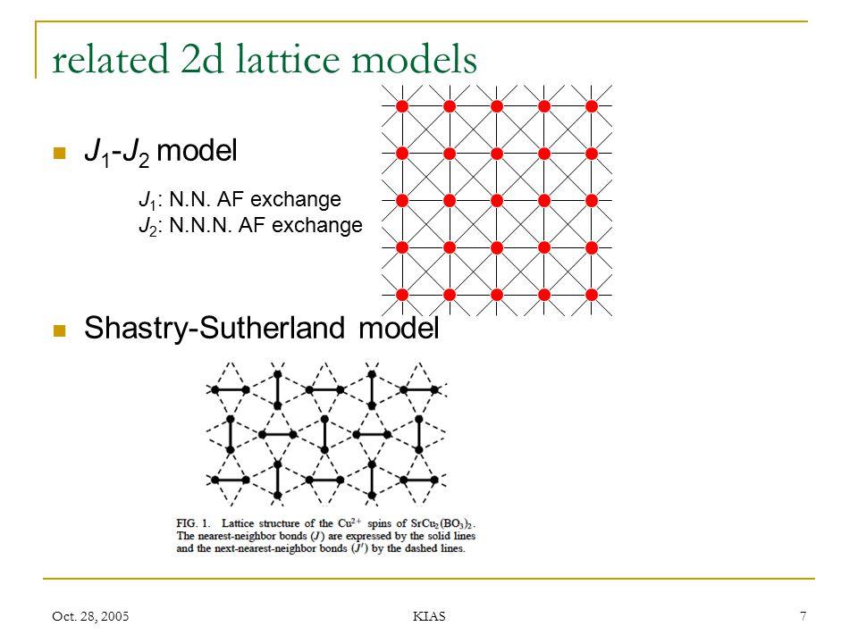 Oct. 28, 2005 KIAS 7 related 2d lattice models J 1 -J 2 model Shastry-Sutherland model J 1 : N.N. AF exchange J 2 : N.N.N. AF exchange