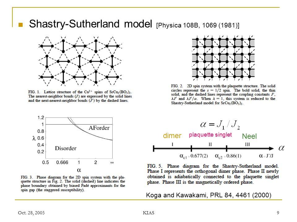 Oct. 28, 2005 KIAS 9 Shastry-Sutherland model [Physica 108B, 1069 (1981)] dimer plaquette singlet Neel Koga and Kawakami, PRL 84, 4461 (2000)
