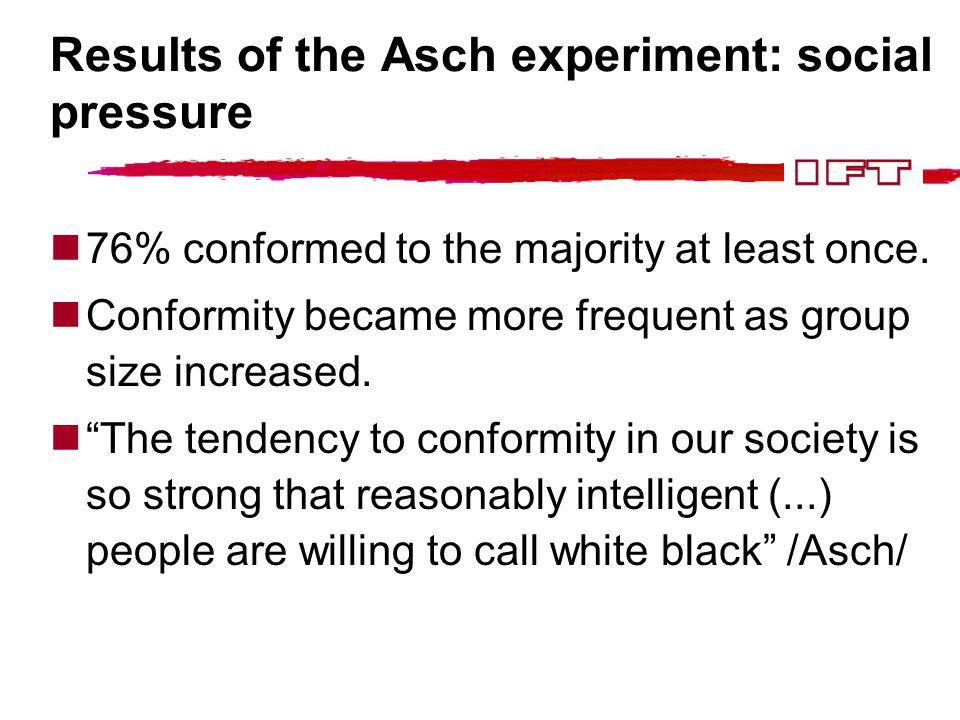 Results of the Asch experiment: social pressure 76% conformed to the majority at least once. Conformity became more frequent as group size increased.